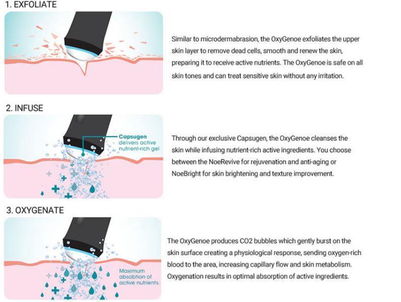 Oxygeneo Steps