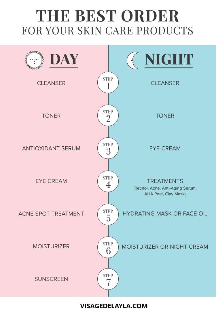 Day-Night-Regimen